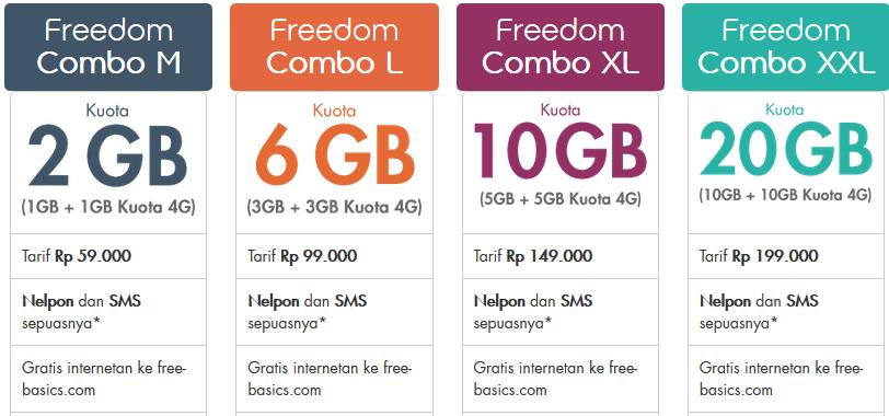 Harga Paket Indosat Freedom Combo